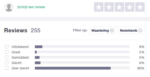 Reviews Trustpilot